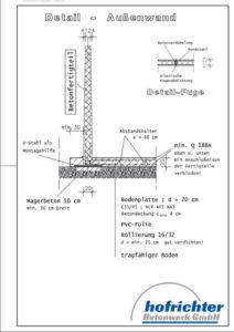 hofrichter-fahrsiloplatten-plan1